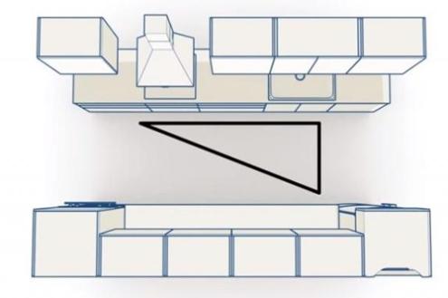 8 quy tắc thiết kế nhà bếp